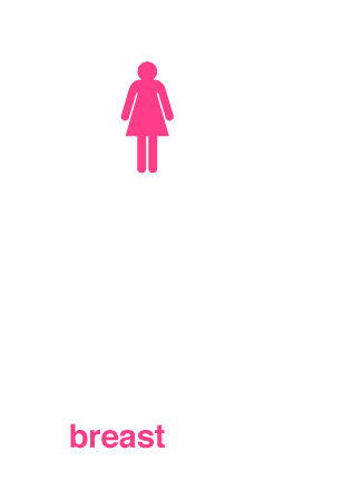 1 in 8 local women experience breast cancer